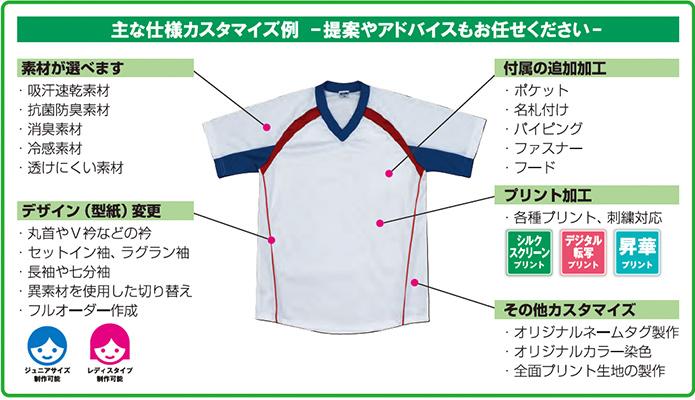 オーダーオリジナルTシャツ製作 カスタマイズ例